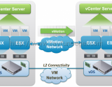 vMotion Enhancements for vSphere 6 Announced