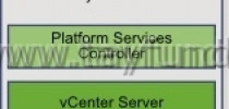 vCenter 6.0 Installation Part 2 – Deployment Models