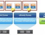 vCloud Director 5.1 Kurulumu Bölüm 8 – vShield kurulumu-konfigurasyonu
