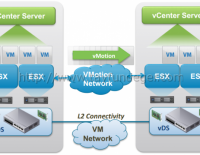 vMotion Enhancements for vSphere 6 Announced