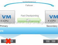 What's New in vSphere 6.0: Fault Tolerance