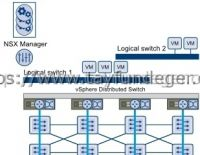 VMware NSX Part 10 – New Logical Switch