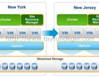 VMworld 2015 – Whats New in Site Recovery Manager 6.1