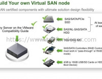VSAN – Booting ESXi on SD card / USB
