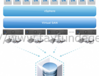 VSAN ve Virtual Storage Aplliance karşılaştırması