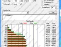 Ocz Vertex SSD ve Raid 0 Sorunu