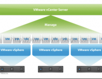 Objective 1.1 – Identify the pre-requisites and components for vSphere implementation