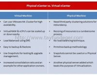 VMware vCenter Server – Physical or Virtual?
