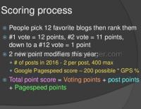 Top vBlog 2017 Sonuçları