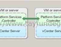 VMware vCenter Server 6.0 Installation