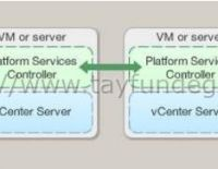 VMware vCenter Server 6.0 Installation