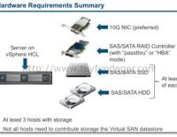 vSphere 5.5 Virtual SAN gereksinimleri
