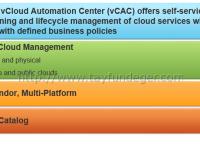 vCAC – vCloud Automation Center Nedir? Kurulum öncesi gereksinimler