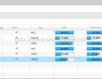 vCloud Director Datastore boyutları üzerine..