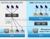 VMware Horizon View 6.x özellikleri