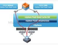 vSphere 5.5 Storage Yenilikleri