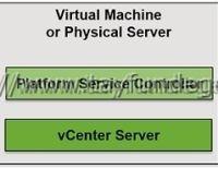 vCenter Server 6.5 Topolojileri