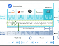 VSAN 6.7 Update 3 Yenilikleri