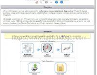 ESXi datastore performans testi