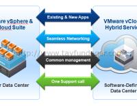 vCloud Hybrid Service vSphere Plugin Çıktı!