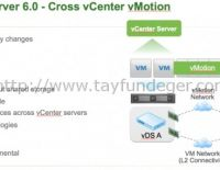 Cross vCenter Server vMotion gereksinimleri