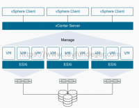 What is ESXi Server?
