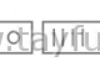 VSAN – Fault Domain