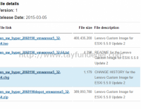 IBM Custom ISO ESXi 5.5 ve ESXi 6 Download