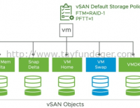 VSAN – Thin Swap ve Performans