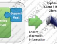 VMware vCenter Support Assistant ürününü denediniz mi?