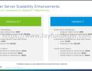 vSphere 6.7 vs vSphere 7