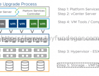 What is VMFS?