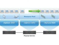 vCenter DRS Cluster Settings