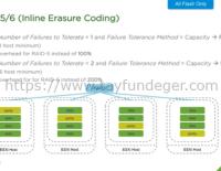 VSAN – Raid 5/6 Erasure Coding