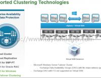 VSAN üzerinde Microsoft Cluster kullanılabilir mi?