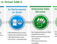 VSAN 6 Installation – Part 1