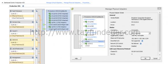 VMxnet3 vs E1000 - Network Throughput | VMware