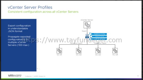 vCenter Server Profiles