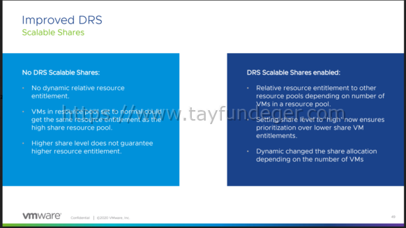 DRS Scalable Shares