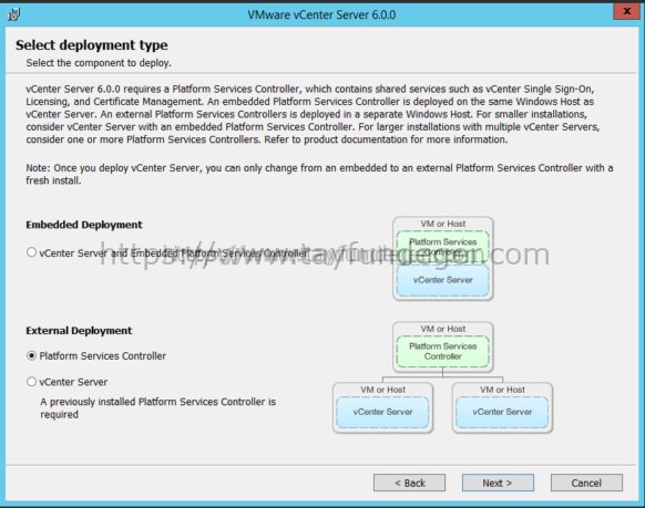 vCenter external deployment