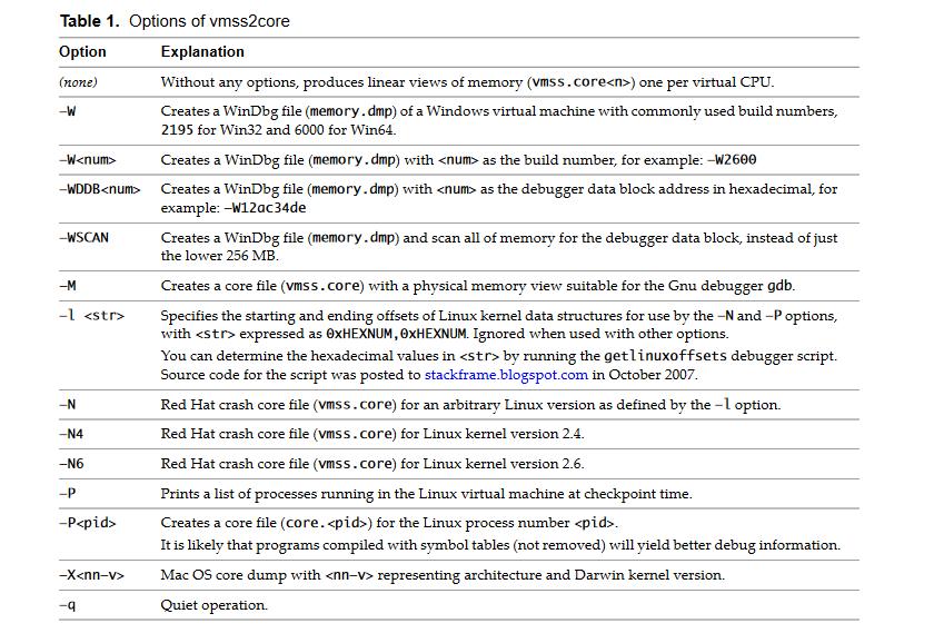 Buna ek olarak vmss2core tool'unu kullanarak daha farklı çıktılar  alabilirsiniz. Bunun için aşağıdaki komutları kullanabilirsiniz.