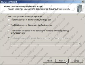 Active Directory Zone Replication Scope