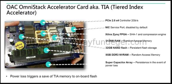 HPE OmniStack Accelerator Card