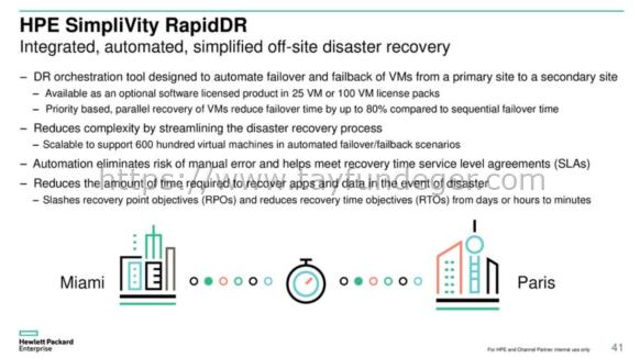 HPE SimpliVity RapidDR