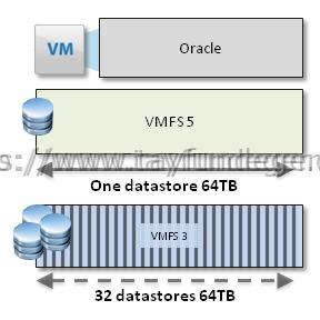 VMFS5