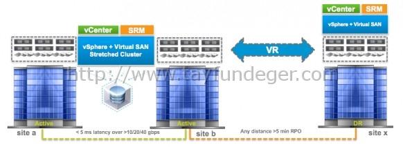 VMware-VSAN-6.1-RPO-5min