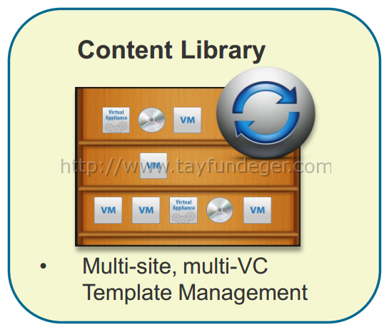 content-library