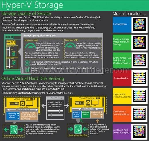 hyper-v-storage