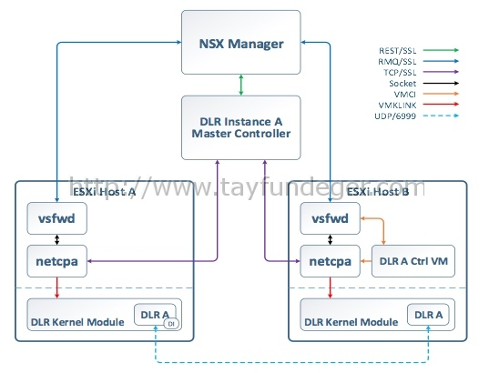 nsx-diagram