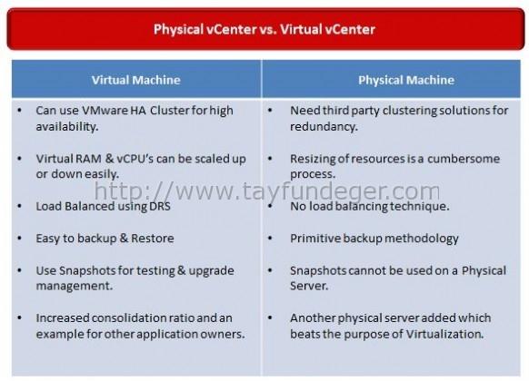 physical-vcenter